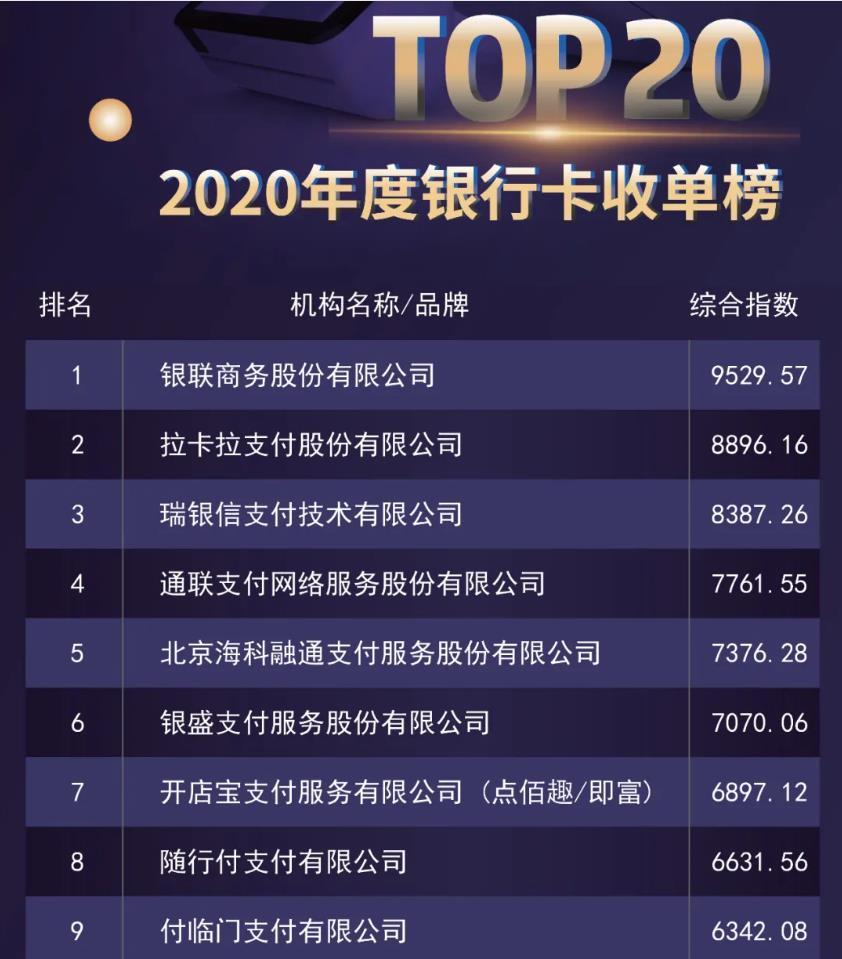 再添新辉〡付临门强势跻身2020年银行卡收单榜TOP20